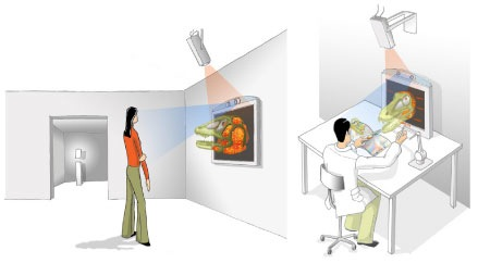 Figure 7: Illustrations of envisioned future applications: Museum displays, and scientific visualization and simulation.
